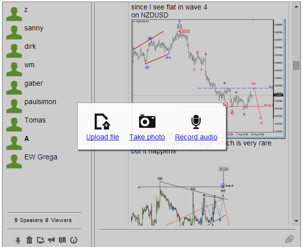 add your technical charts into your chat room with a click
